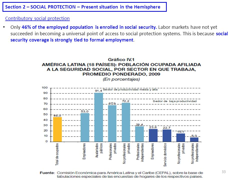 Section 2 – SOCIAL PROTECTION – Present situation in the Hemisphere