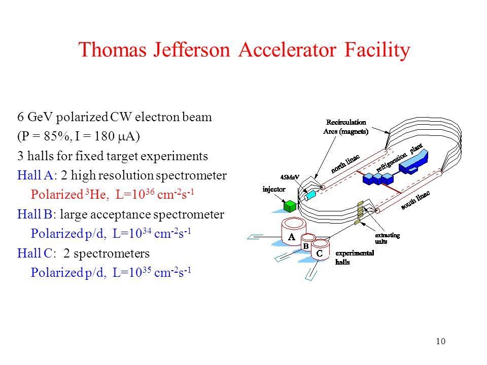 Thomas Jefferson Accelerator Facility
