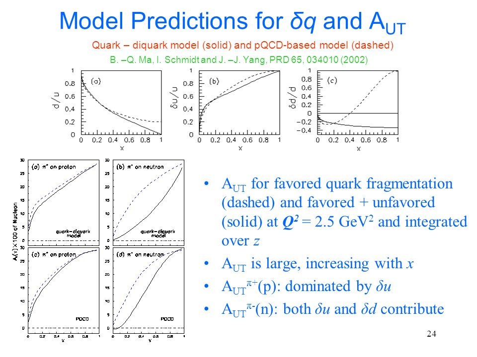 Model Predictions for δq and AUT