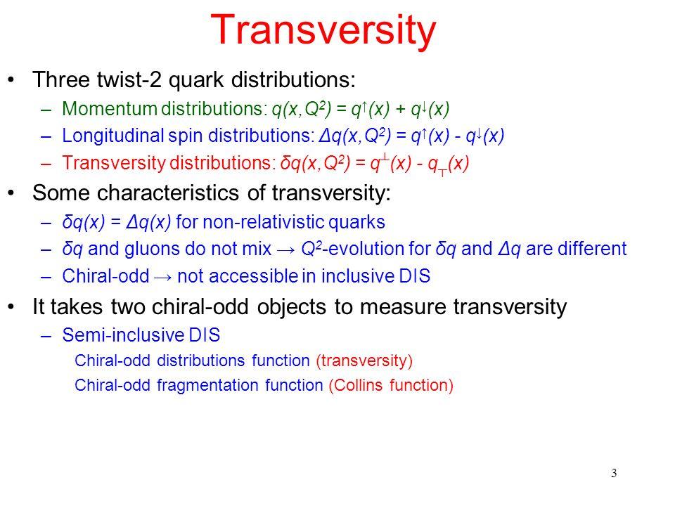 Transversity Three twist-2 quark distributions: