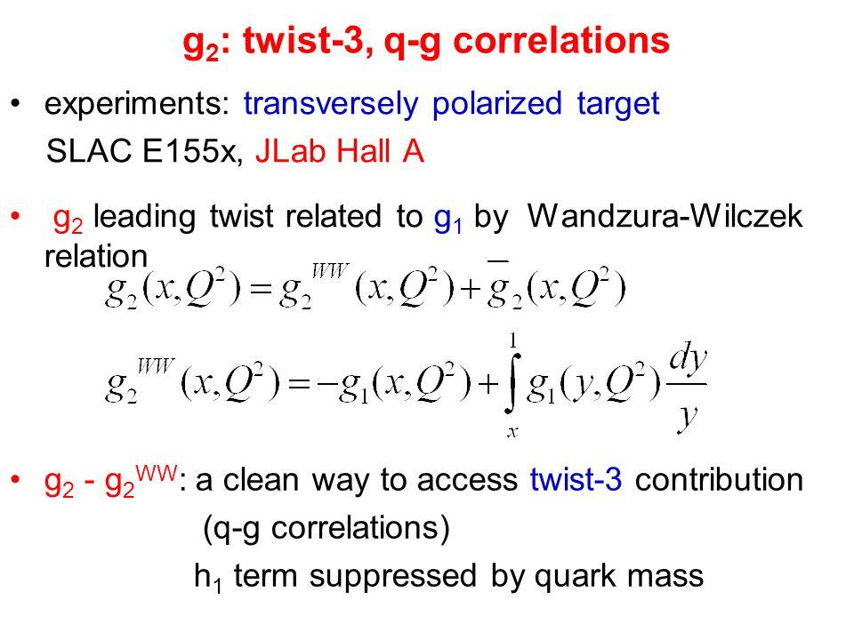 g2: twist-3, q-g correlations