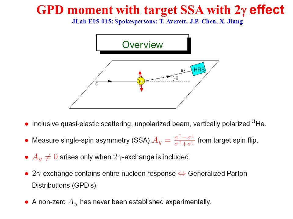 GPD moment with target SSA with 2g effect