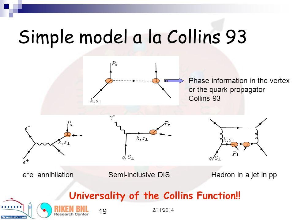 Simple model a la Collins 93