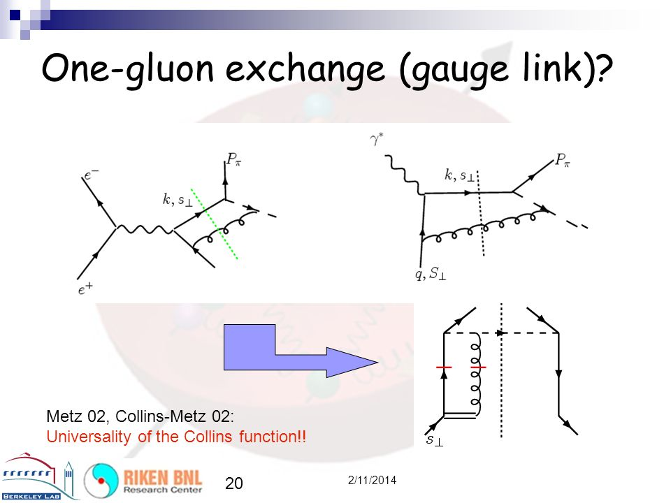 One-gluon exchange (gauge link)