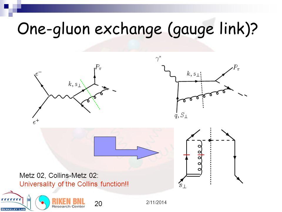 One-gluon exchange (gauge link)