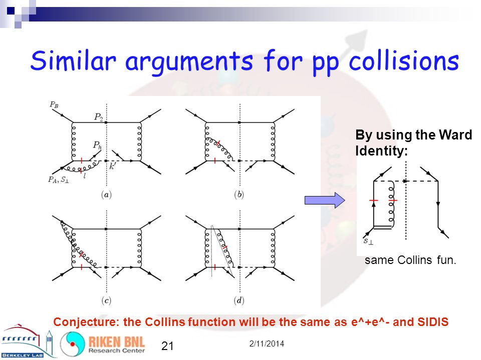 Similar arguments for pp collisions