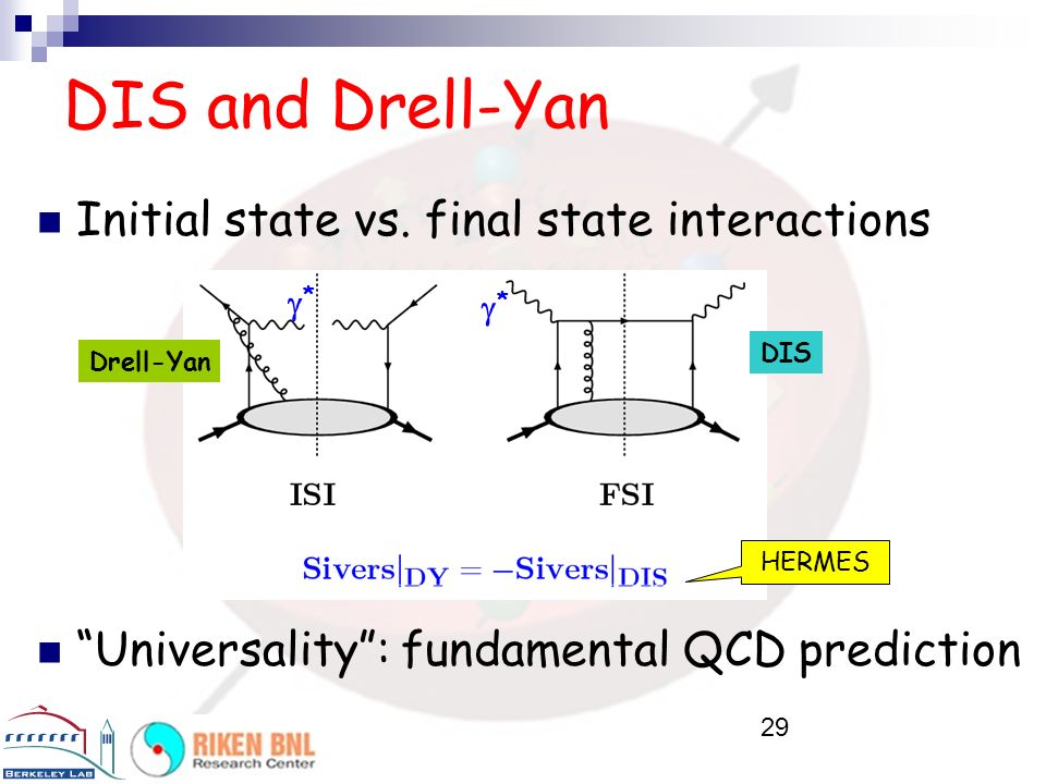 DIS and Drell-Yan Initial state vs. final state interactions