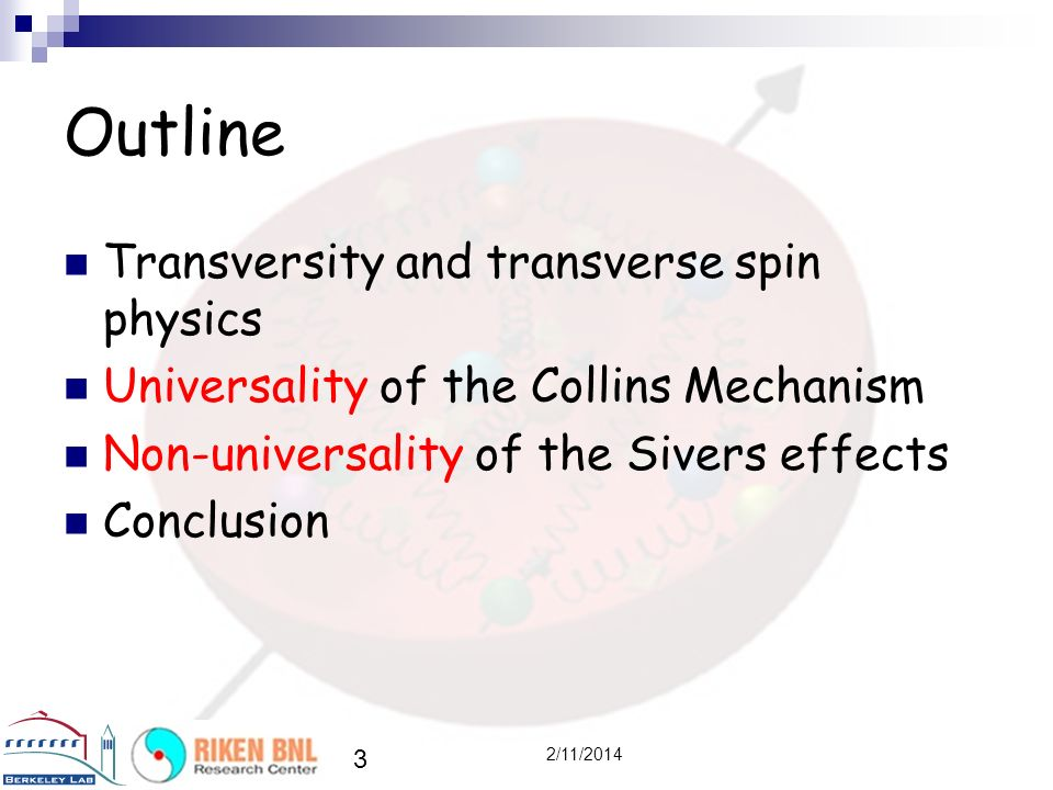 Outline Transversity and transverse spin physics