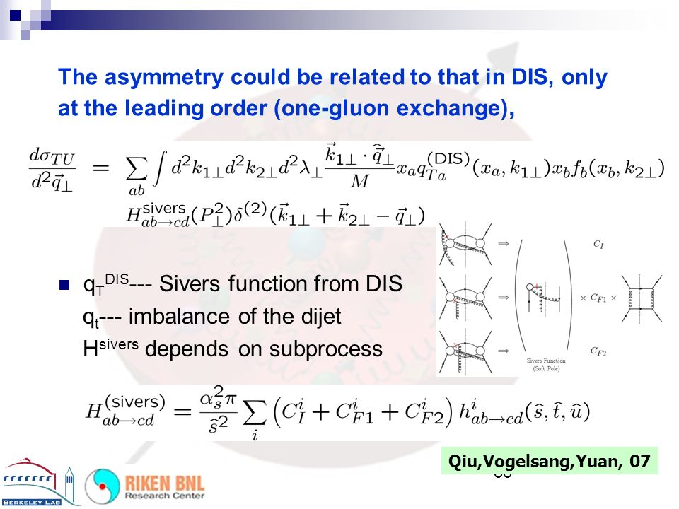 qTDIS--- Sivers function from DIS qt--- imbalance of the dijet