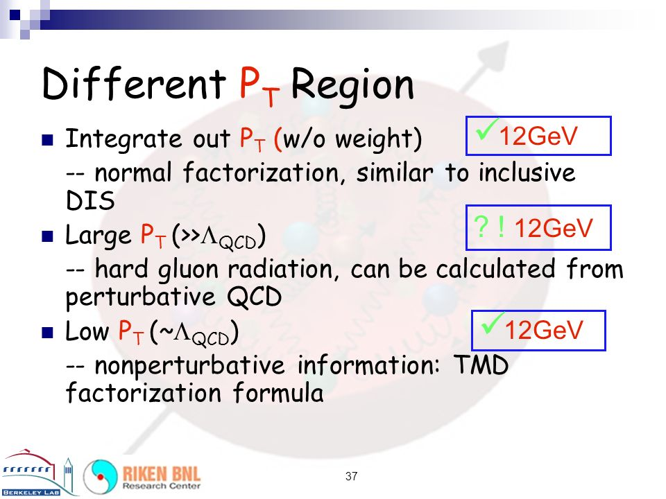 Different PT Region ! 12GeV 12GeV Integrate out PT (w/o weight)