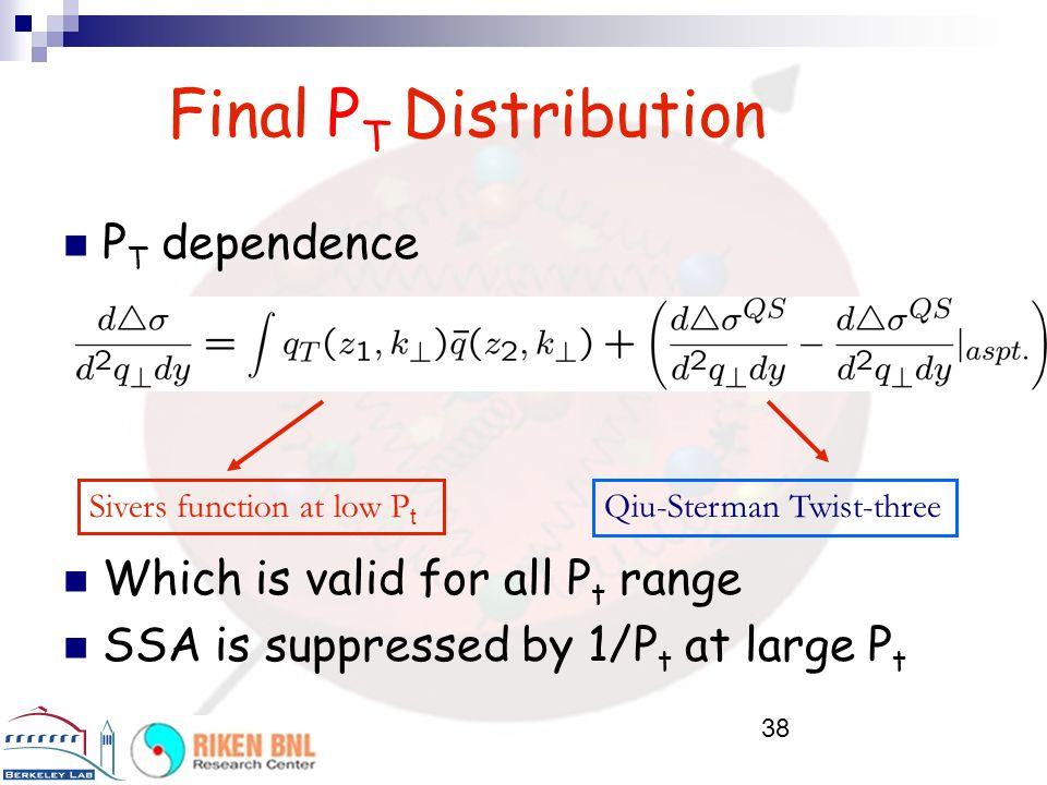Final PT Distribution PT dependence Which is valid for all Pt range