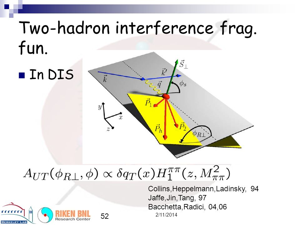 Two-hadron interference frag. fun.