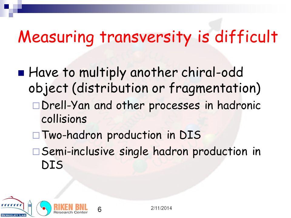 Measuring transversity is difficult