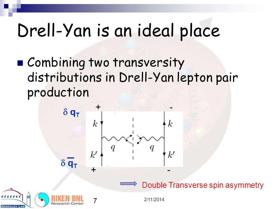 Drell-Yan is an ideal place
