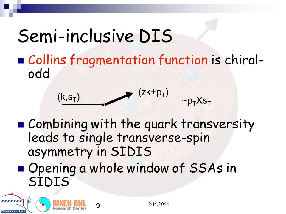 Semi-inclusive DIS Collins fragmentation function is chiral-odd