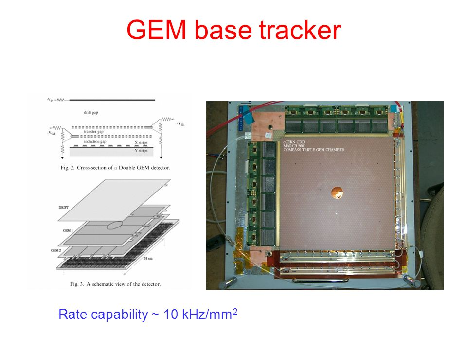 GEM base tracker Rate capability ~ 10 kHz/mm2