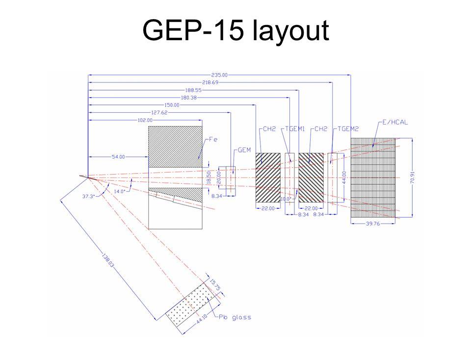 GEP-15 layout