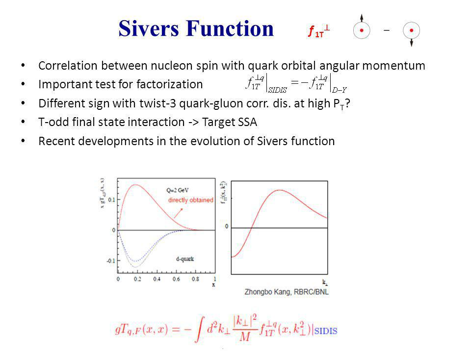 Sivers Function f 1T = Correlation between nucleon spin with quark orbital angular momentum. Important test for factorization.