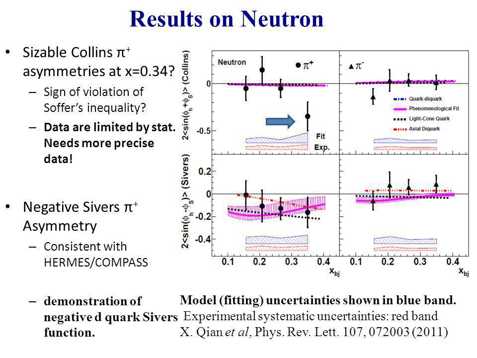 Results on Neutron Sizable Collins π+ asymmetries at x=0.34