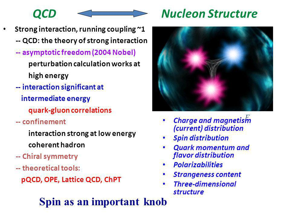 QCD Nucleon Structure Spin as an important knob