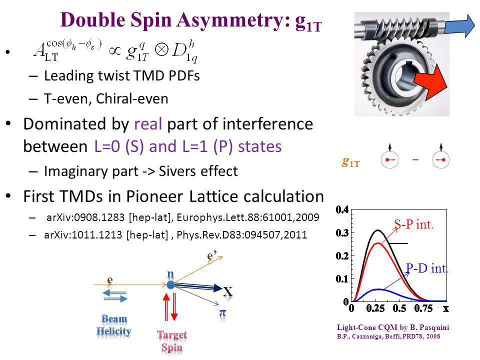 Double Spin Asymmetry: g1T