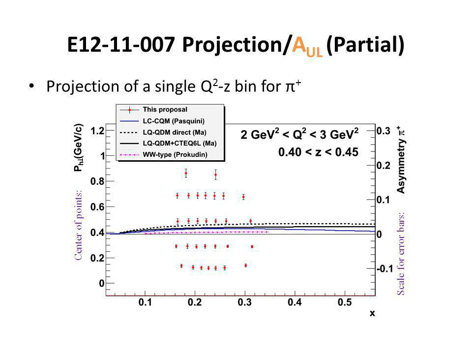 E12-11-007 Projection/AUL (Partial)