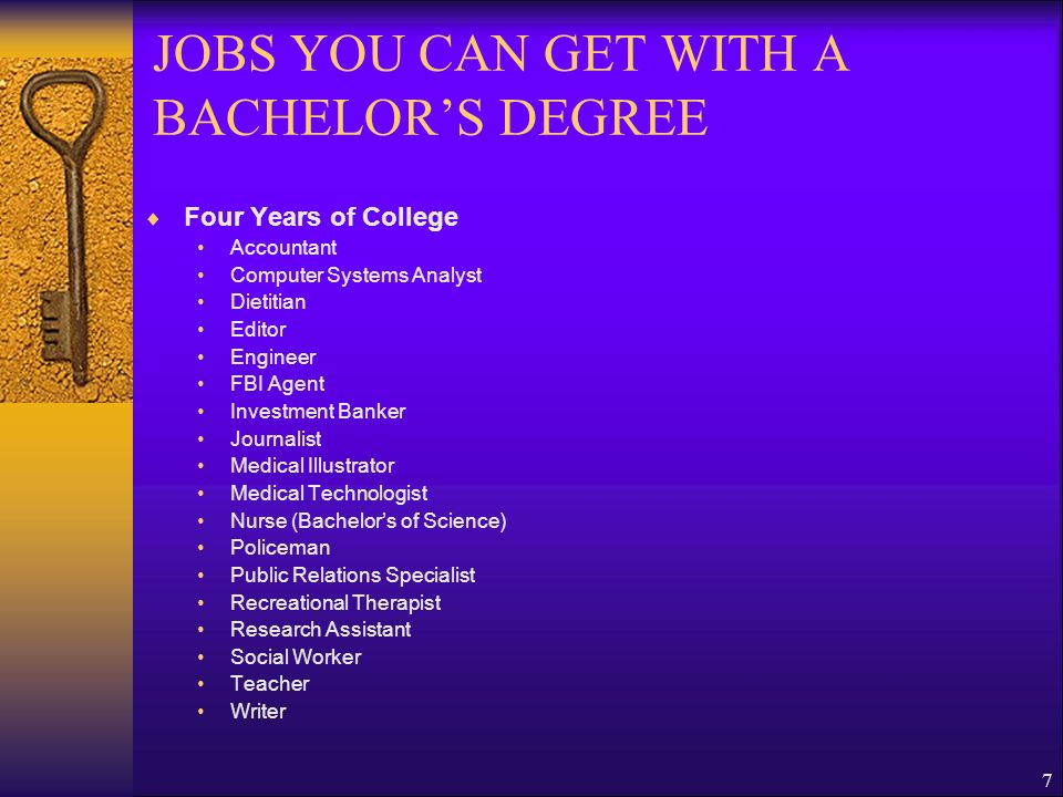 JOBS YOU CAN GET WITH A BACHELOR'S DEGREE