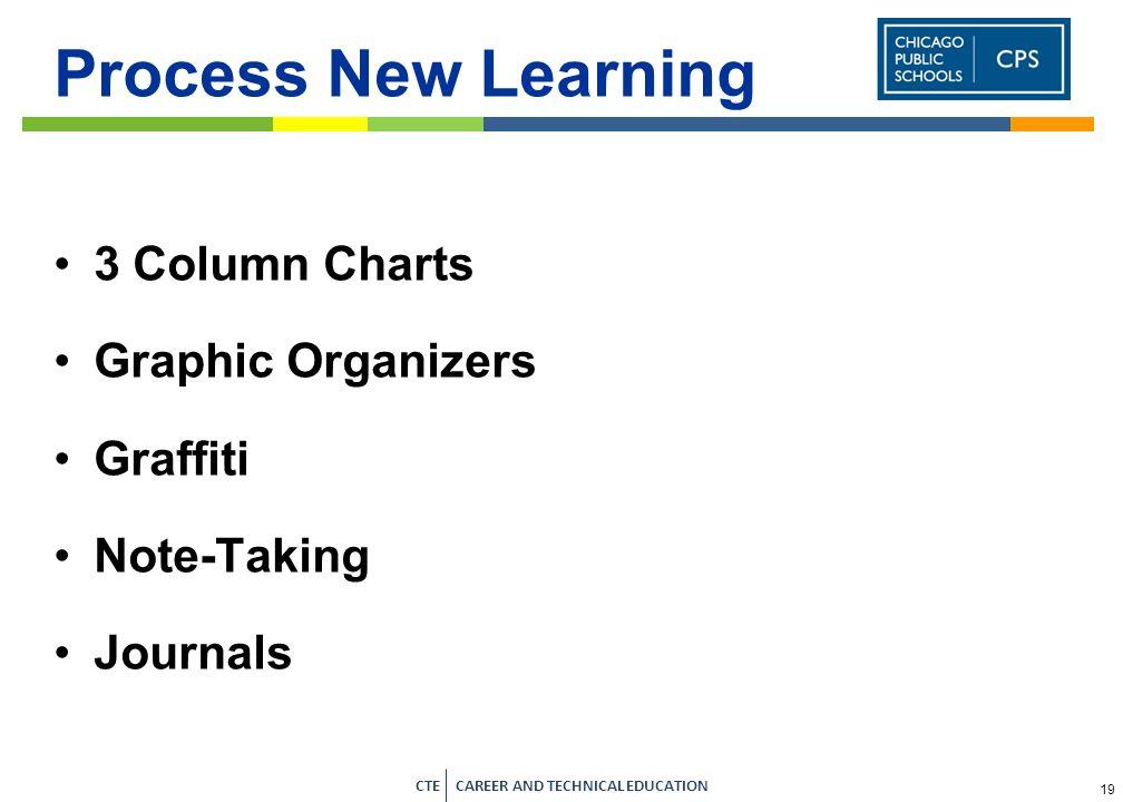 Process New Learning 3 Column Charts Graphic Organizers Graffiti