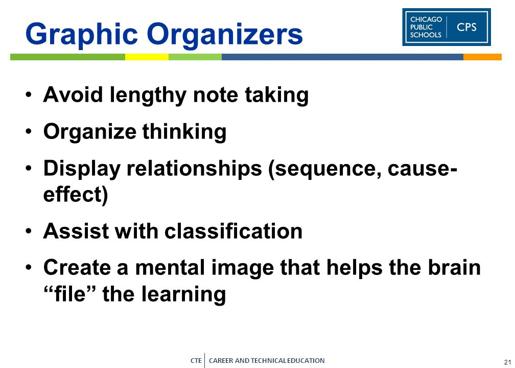 Graphic Organizers Avoid lengthy note taking Organize thinking