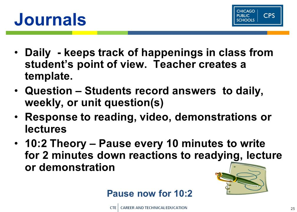Journals Daily - keeps track of happenings in class from student's point of view. Teacher creates a template.