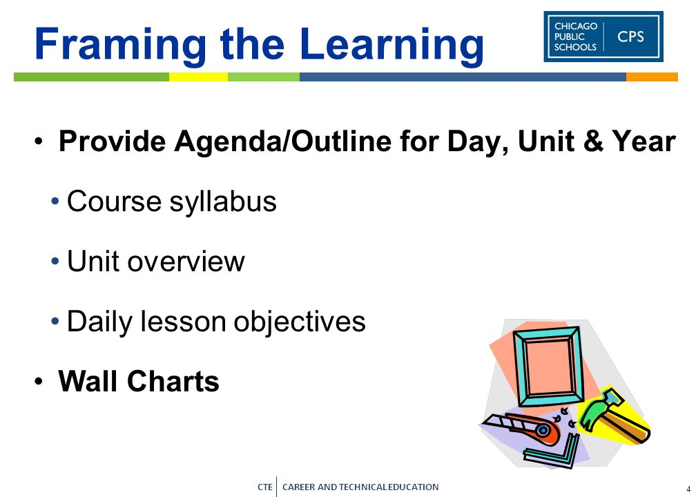 Framing the Learning Provide Agenda/Outline for Day, Unit & Year