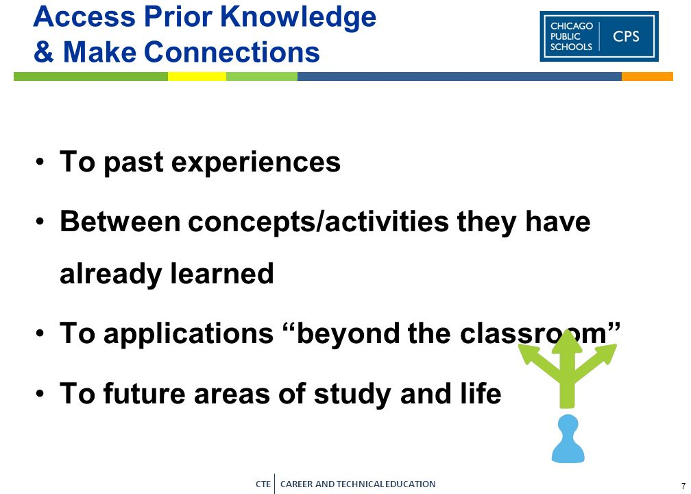 Access Prior Knowledge & Make Connections