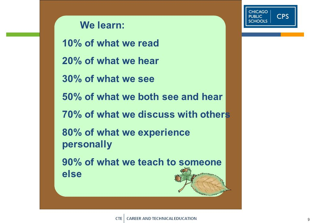 50% of what we both see and hear 70% of what we discuss with others