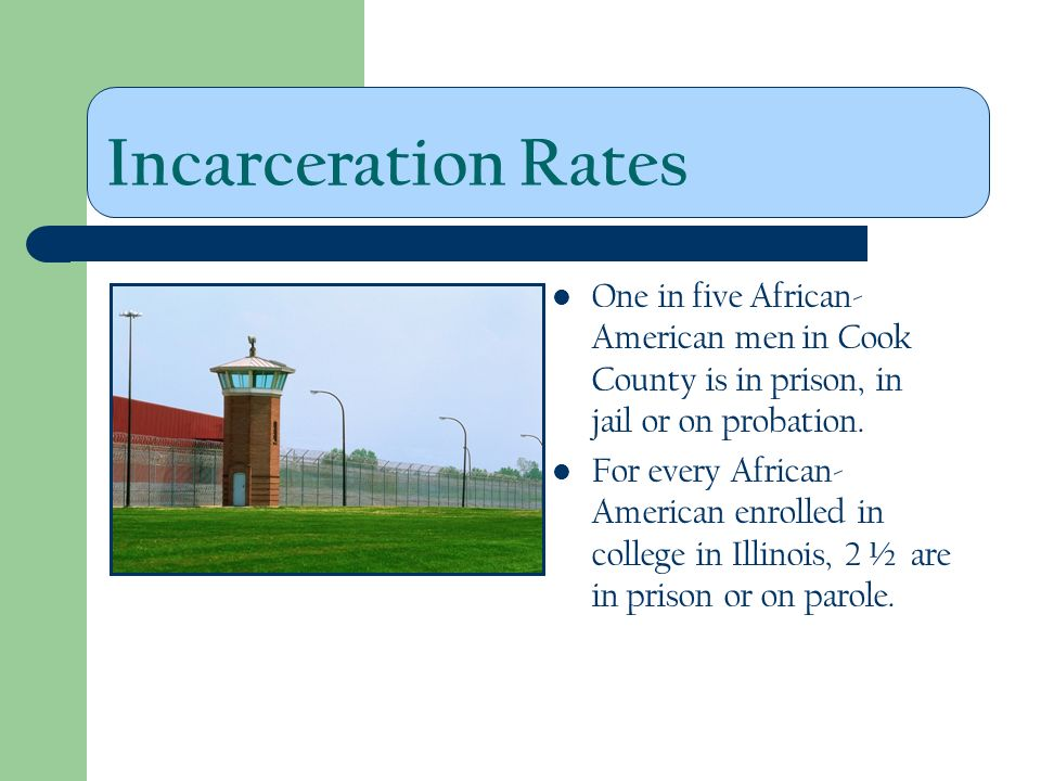 Incarceration Rates One in five African- American men in Cook County is in prison, in jail or on probation.