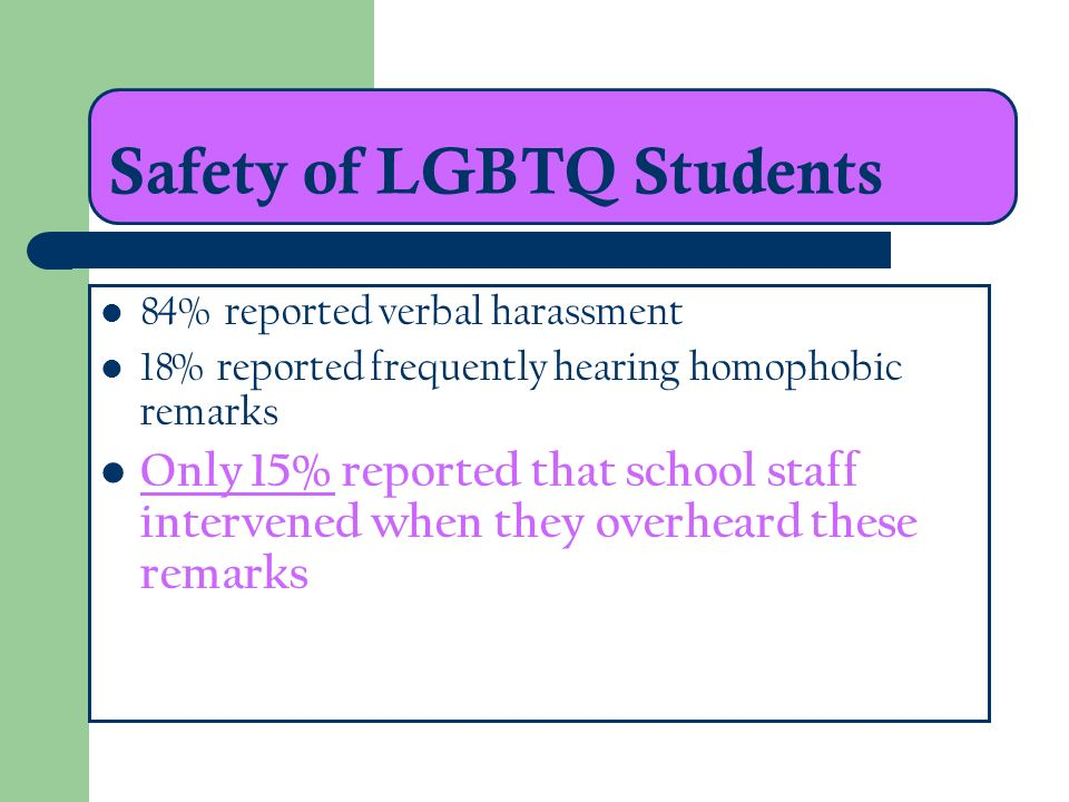 Safety of LGBTQ Students