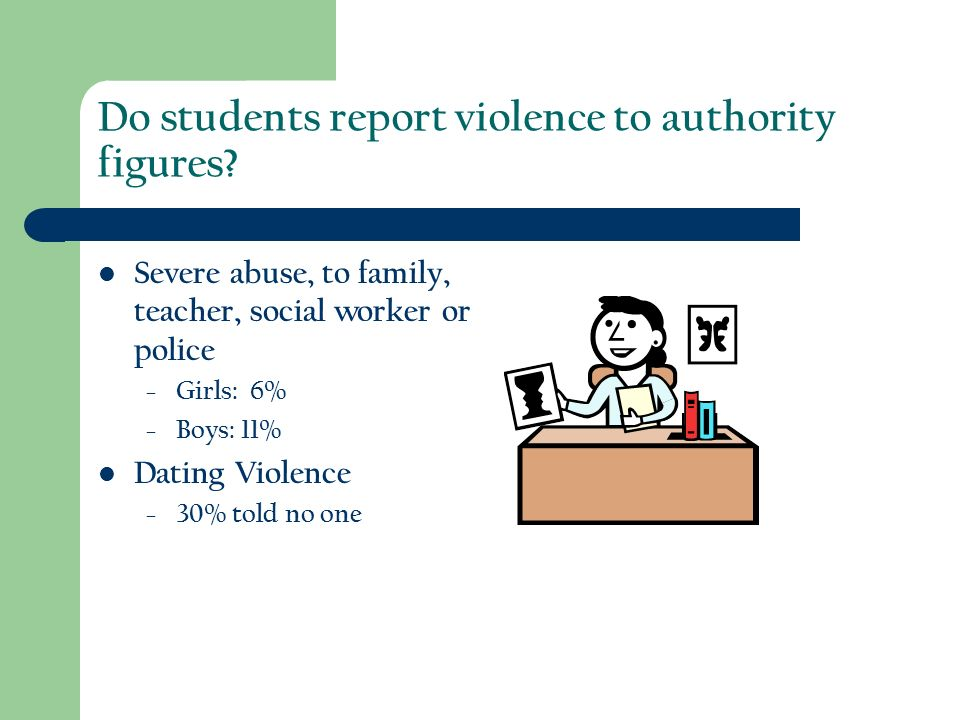 Do students report violence to authority figures