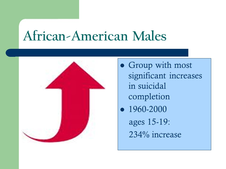 African-American Males
