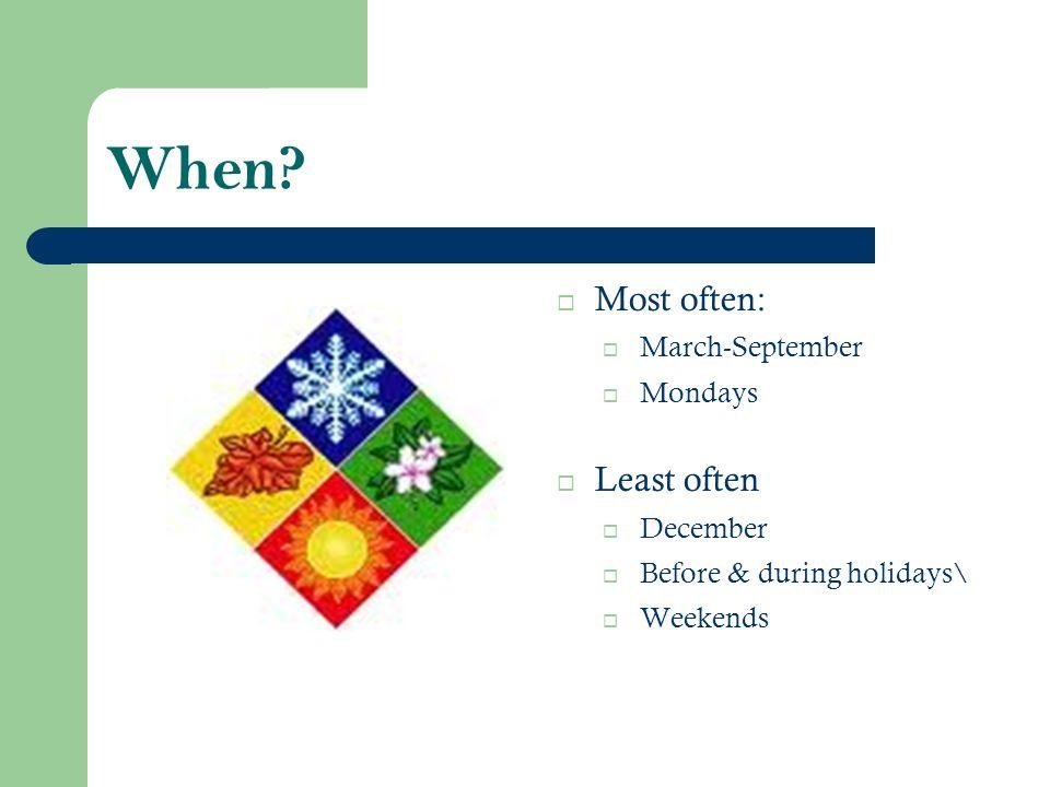 When Most often: Least often March-September Mondays December