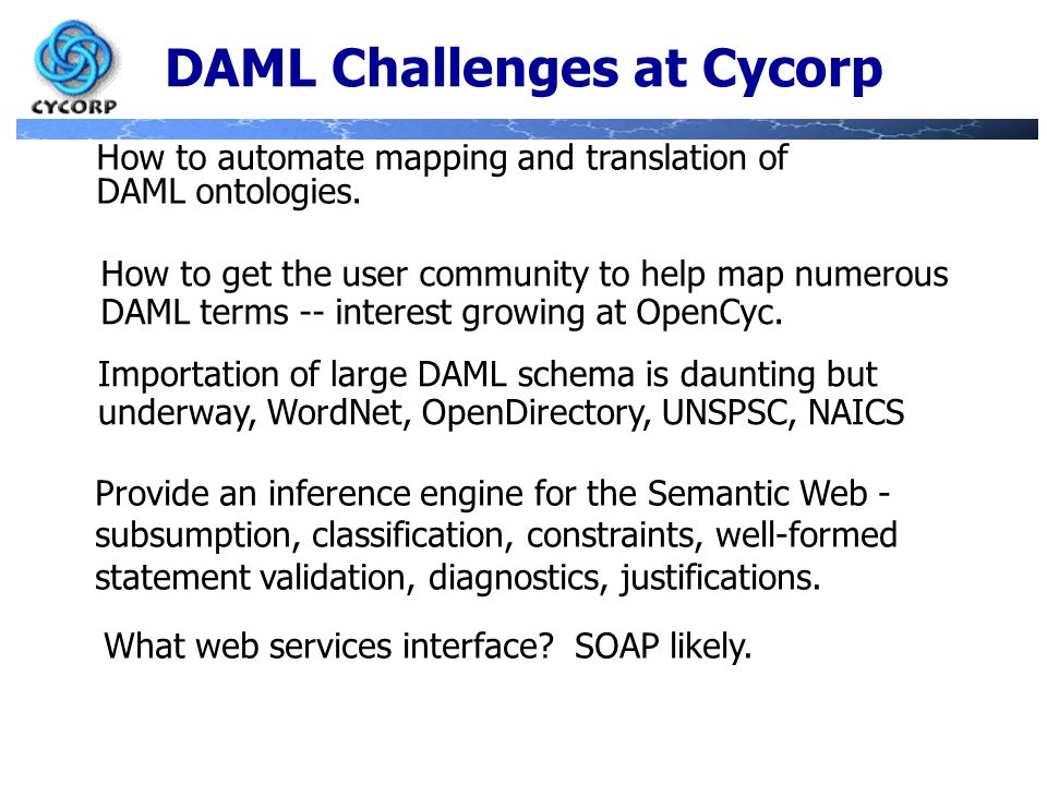 DAML Challenges at Cycorp