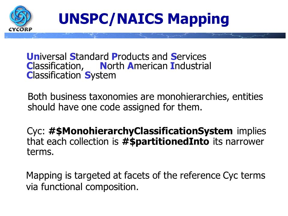 UNSPC/NAICS MappingUniversal Standard Products and Services Classification, North American Industrial Classification System.