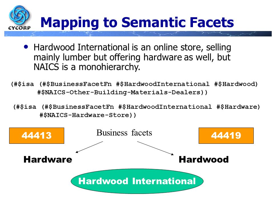 Mapping to Semantic Facets