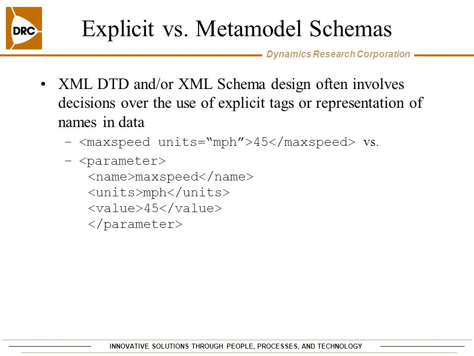 Explicit vs. Metamodel Schemas