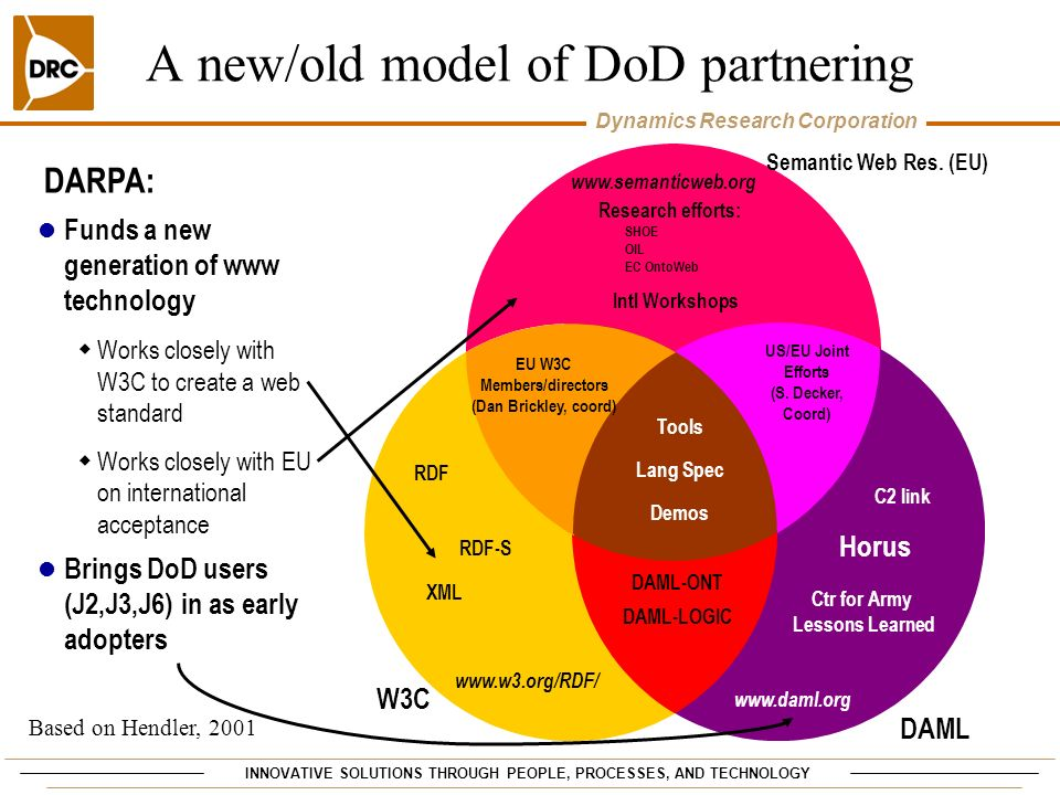 A new/old model of DoD partnering