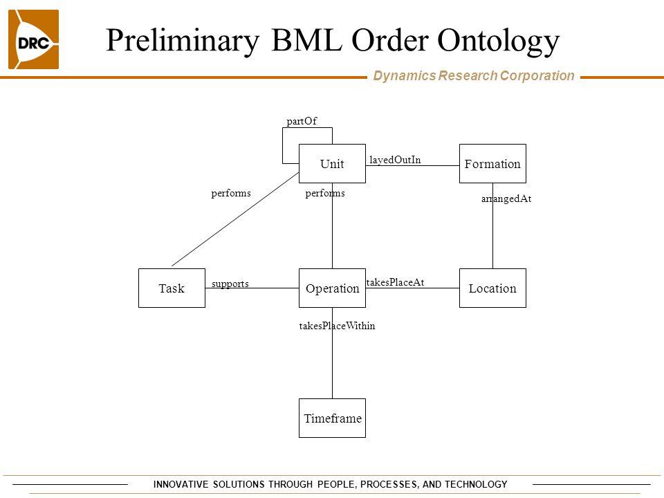 Preliminary BML Order Ontology