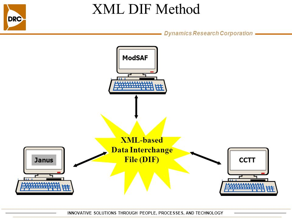 XML DIF Method ModSAF XML-based Data Interchange File (DIF) Janus CCTT