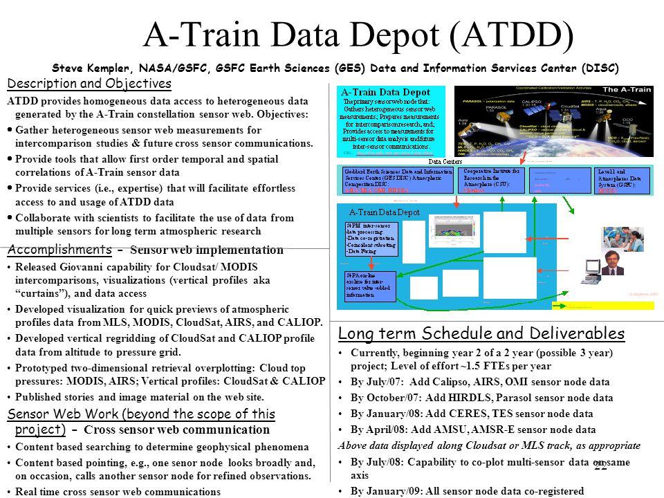 A-Train Data Depot (ATDD)