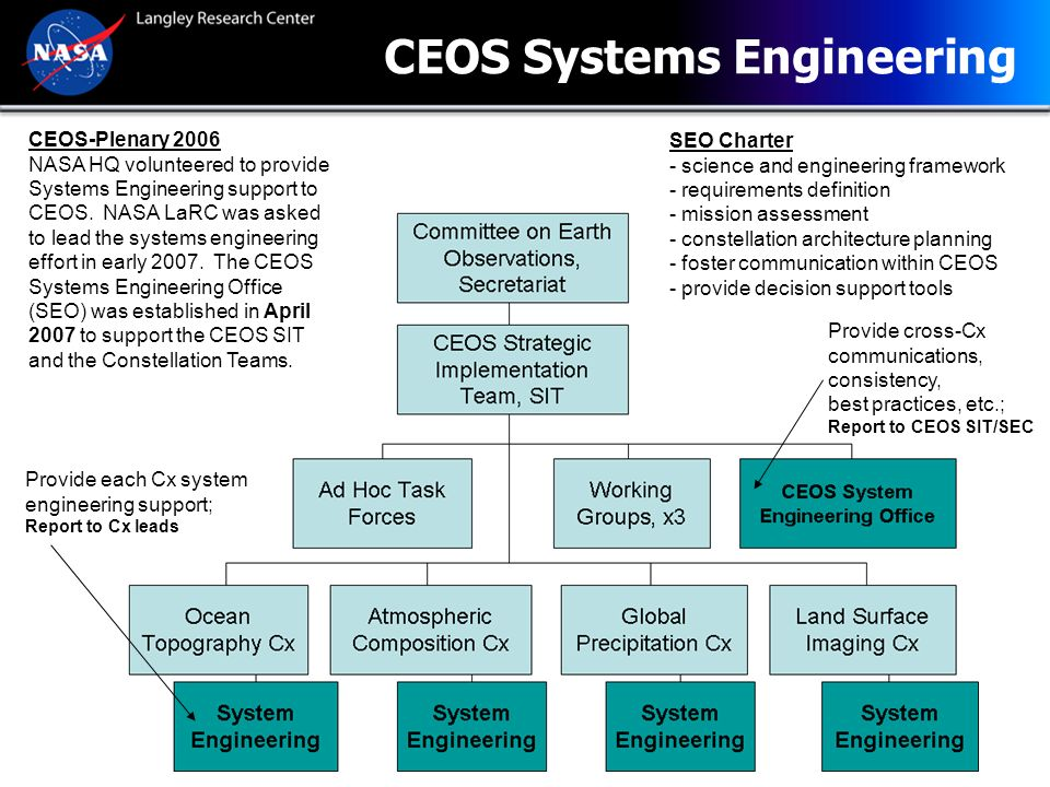 CEOS Systems Engineering