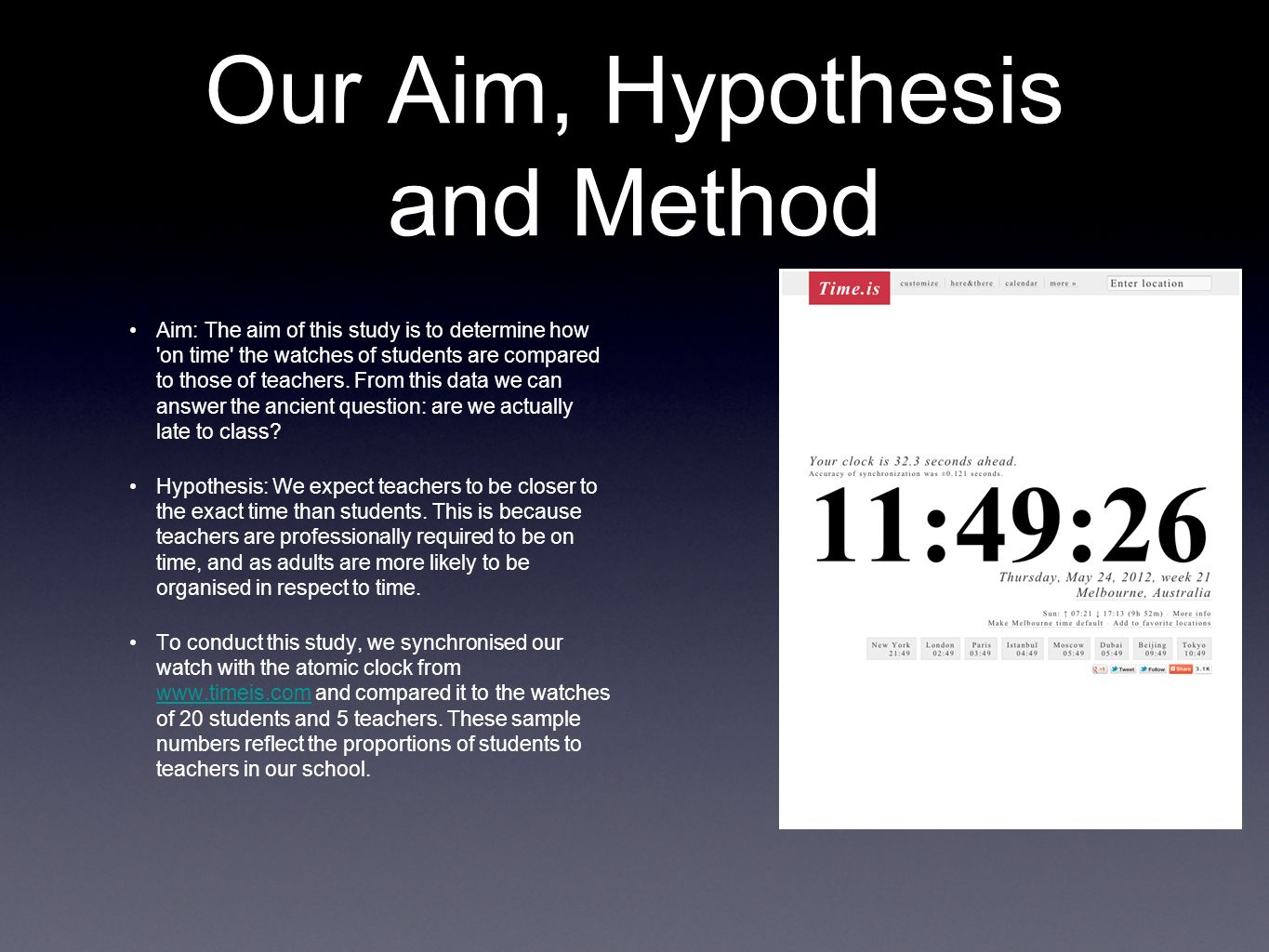 Our Aim, Hypothesis and Method