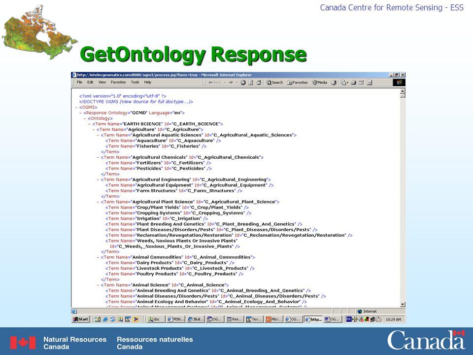 GetOntology Response