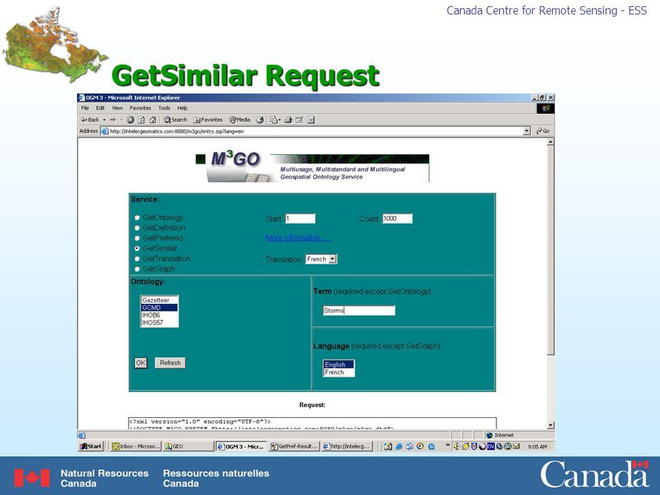 GetSimilar Request